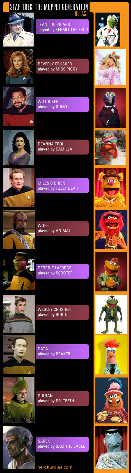 star trek the muppet generation