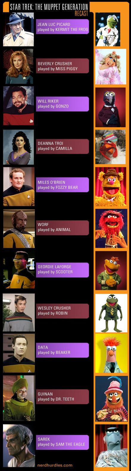 star trek the muppet generation
