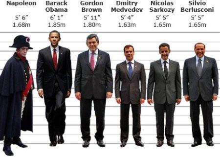 """Napoleon is 5'6"""""""