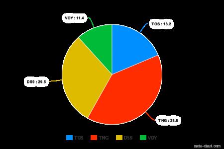 meta-chart-1